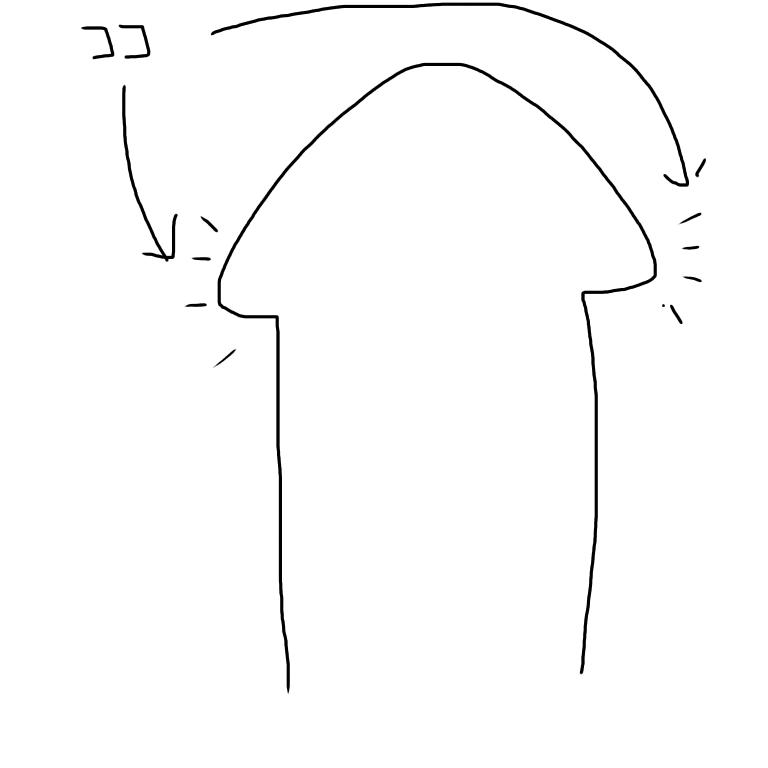 カリ首の場所